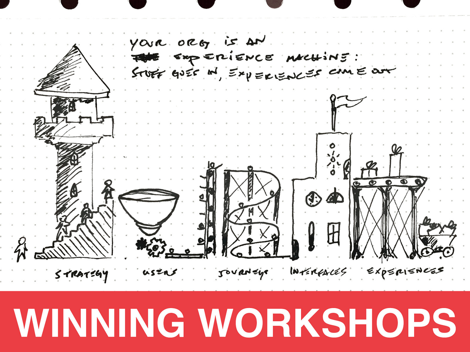 Winning Workshops: How to get the most from people