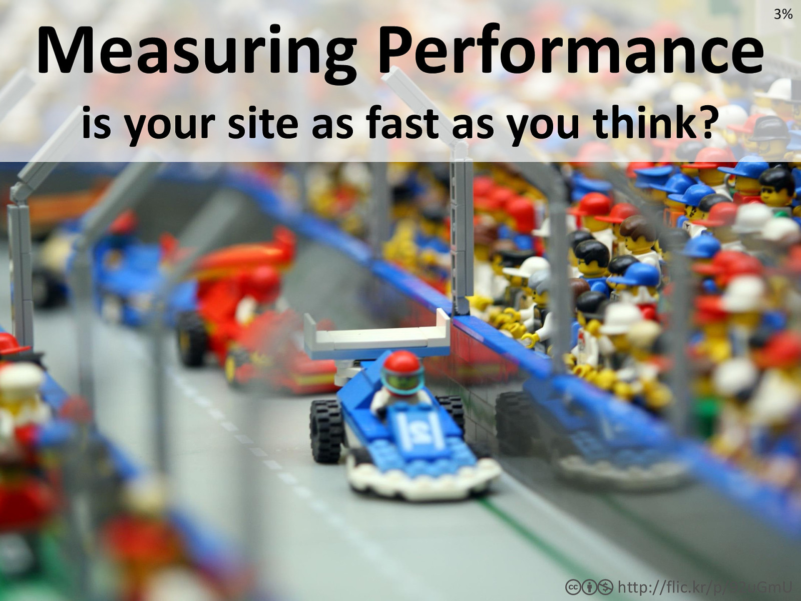 Measuring Web Performance – Is Your Site As Fast As You Think?