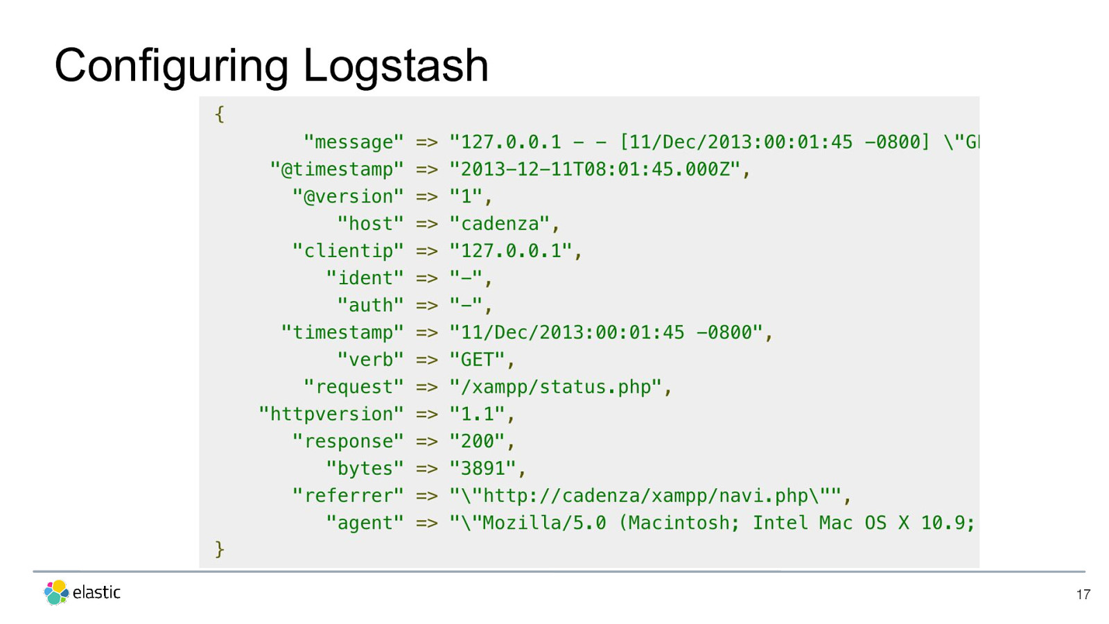 Ingest and Visualize Data using Logstash and Kibana