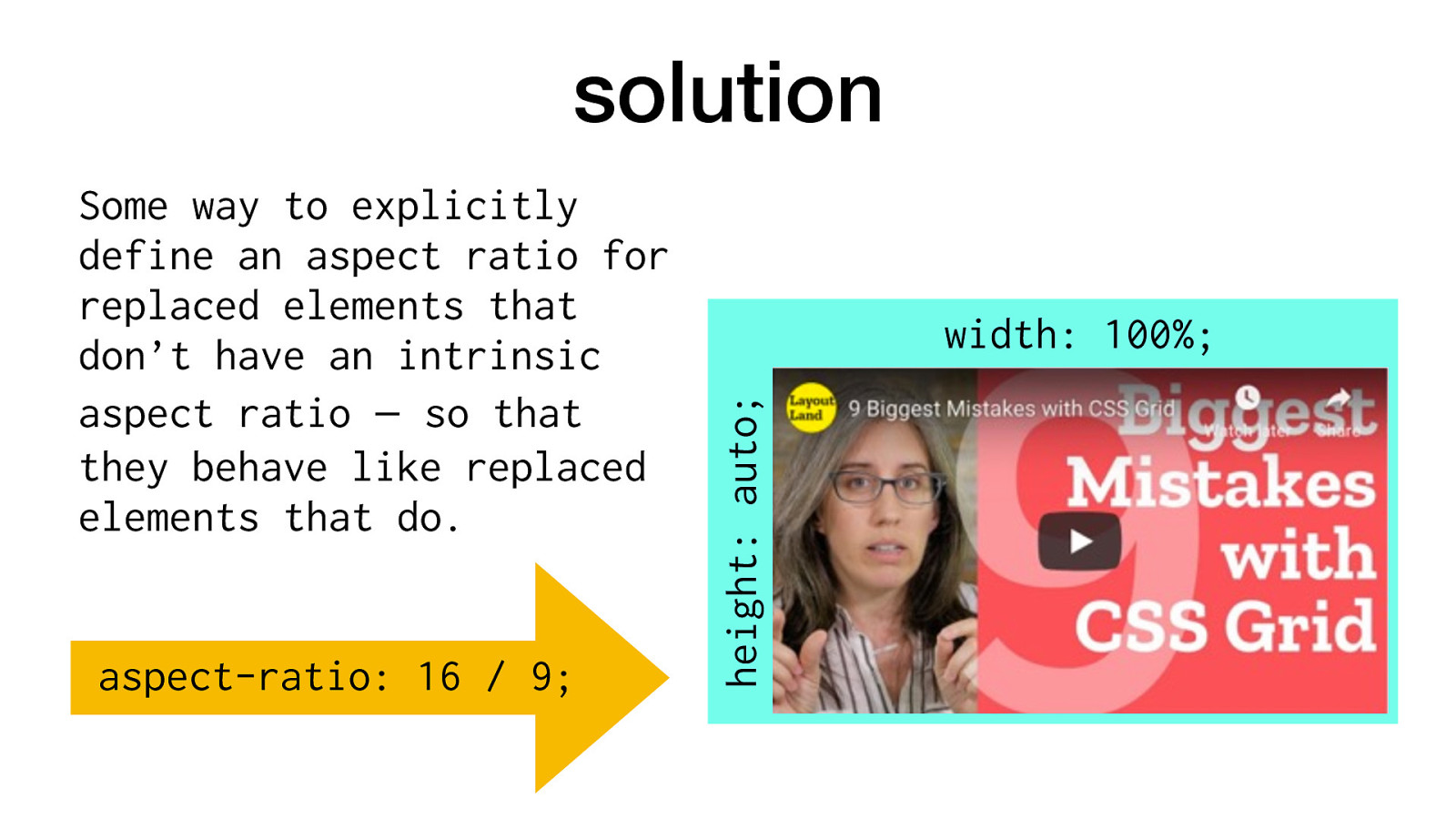 Adding  Explicit Aspect Ratios to CSS