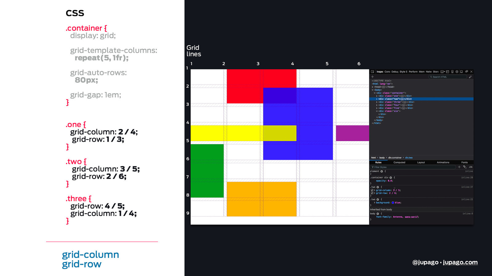 CSS Grid, Gutenberg and the future of Layouts