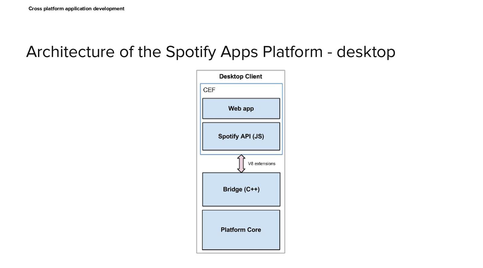Cross platform web app development