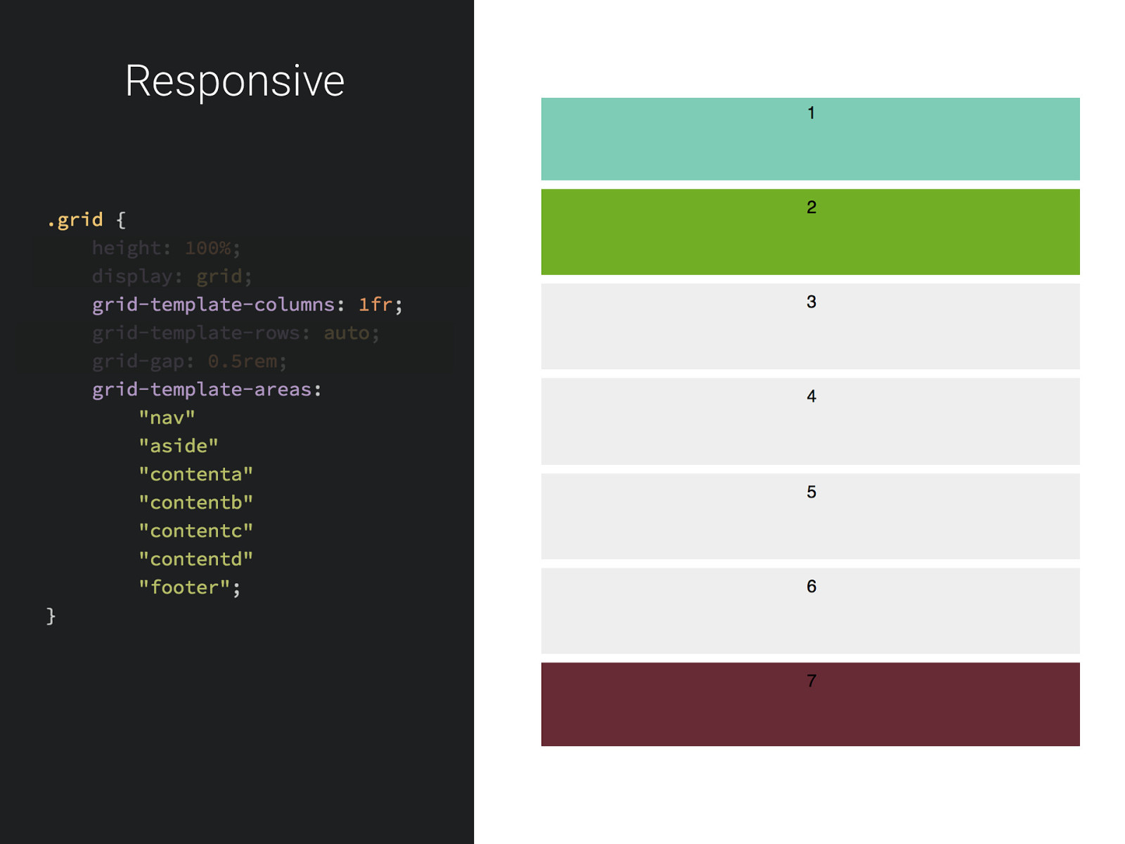 Css Grid The New Layout System Of The Web