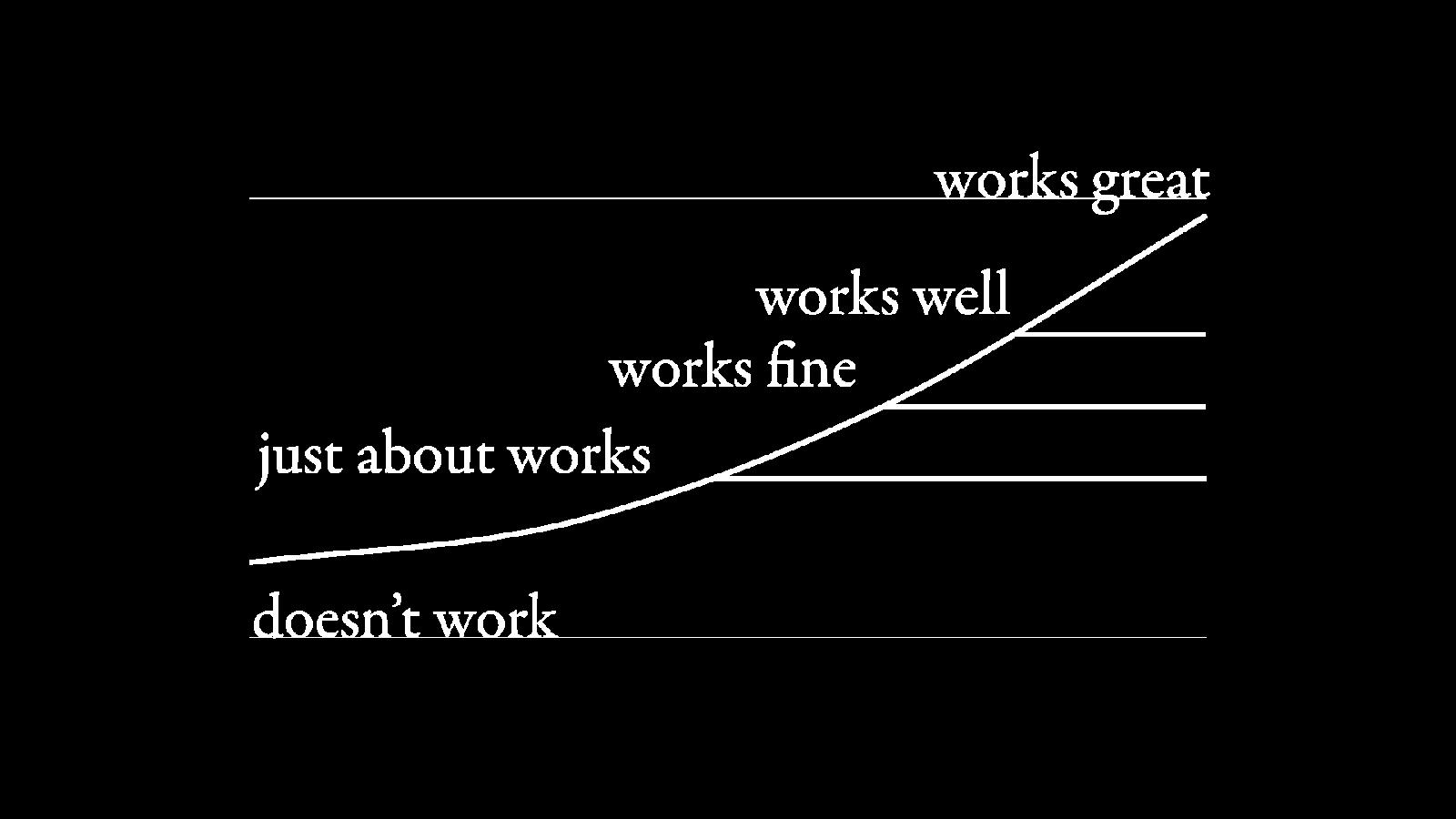 Slide 38
