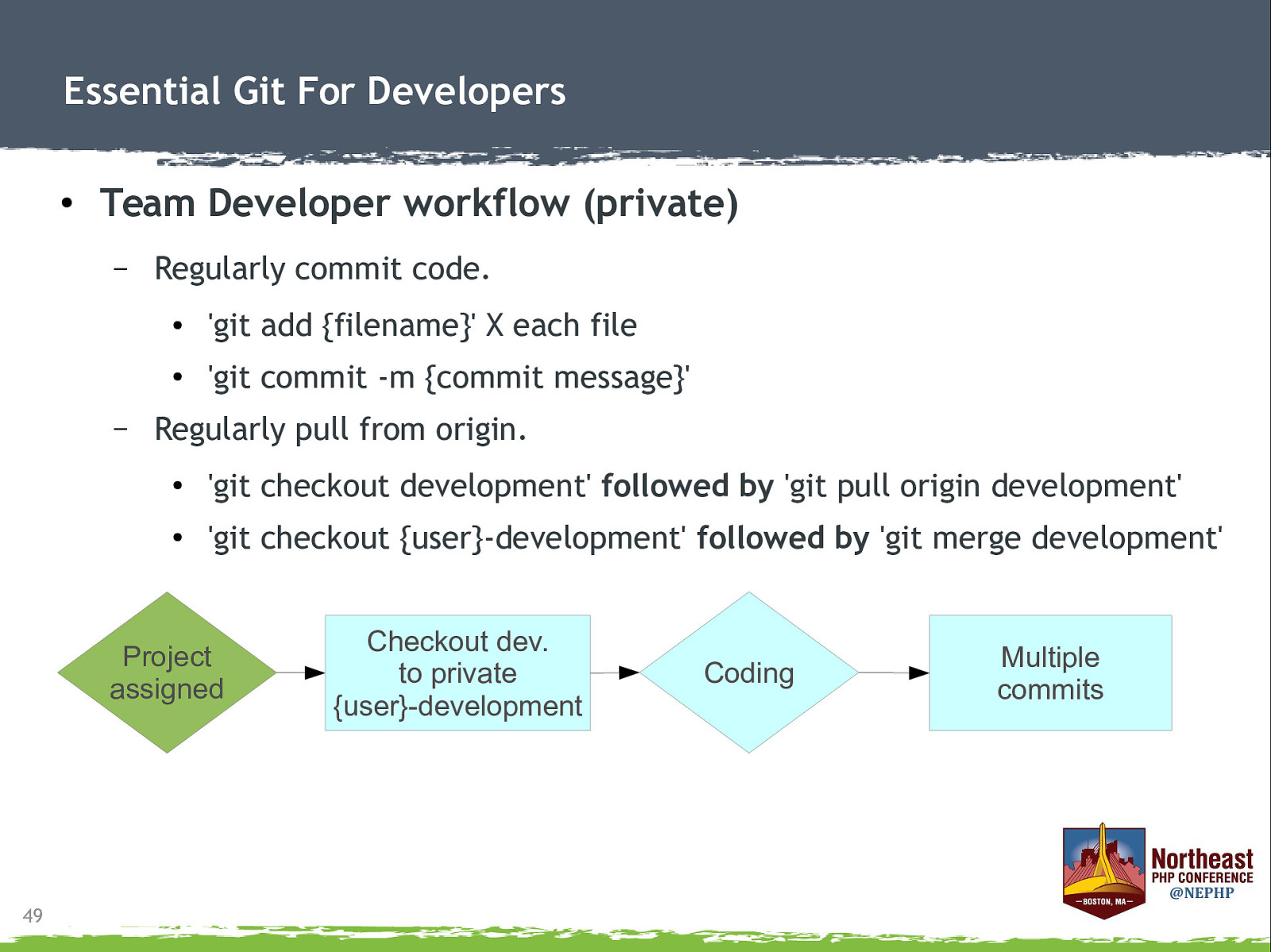 git commit message multiple files