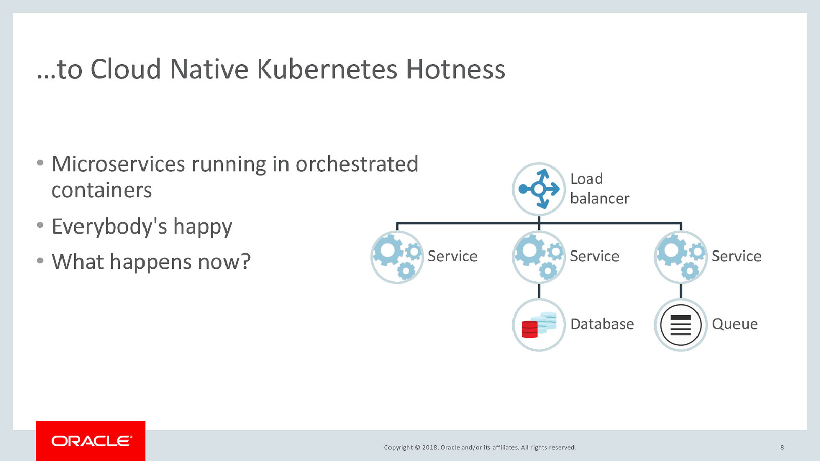 Microservices at Scale: Next Steps with Kubernetes and Service Mesh