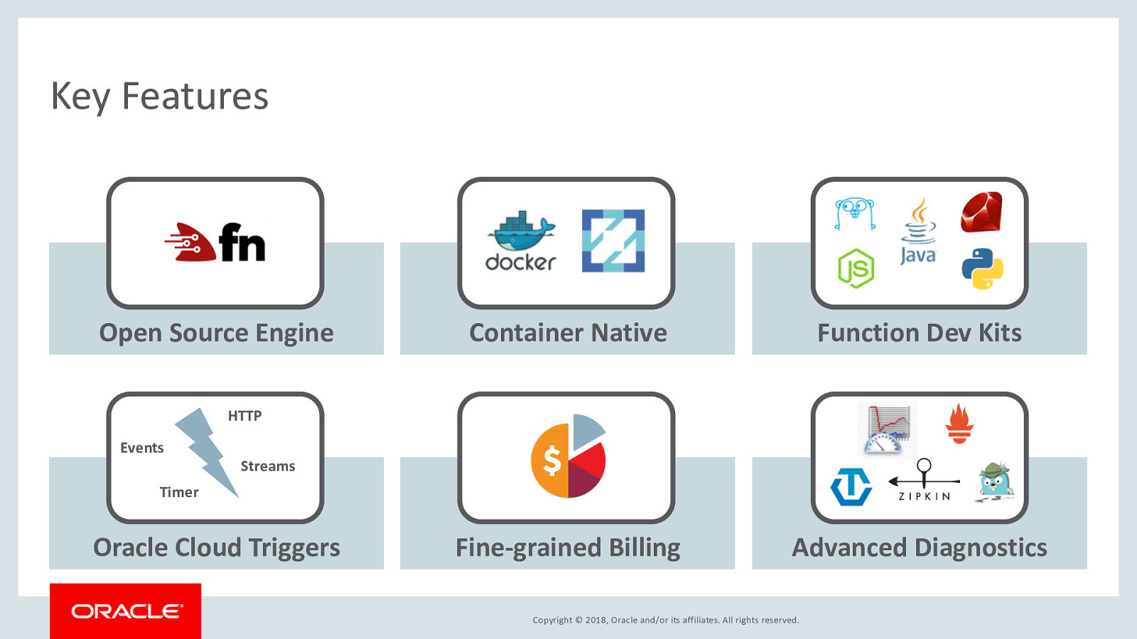 Docker Oracle Oci