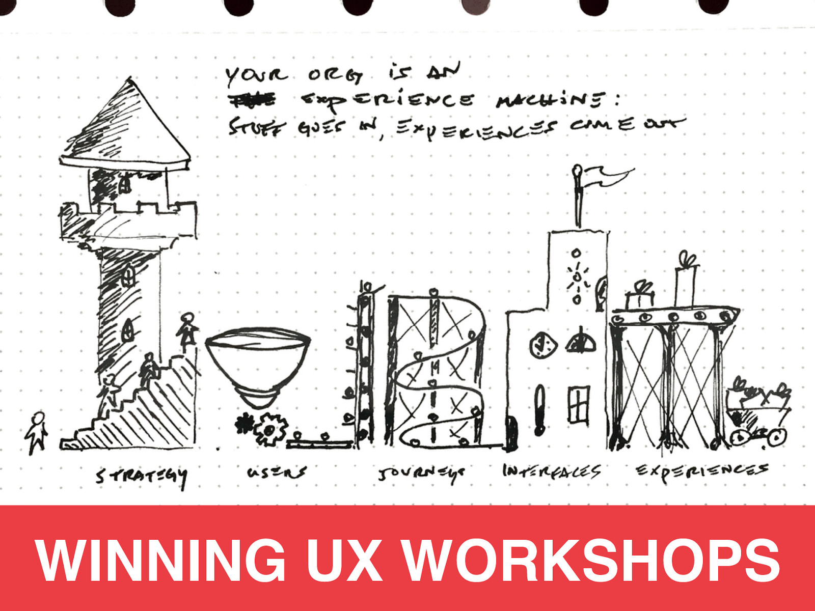 Winning UX Workshops
