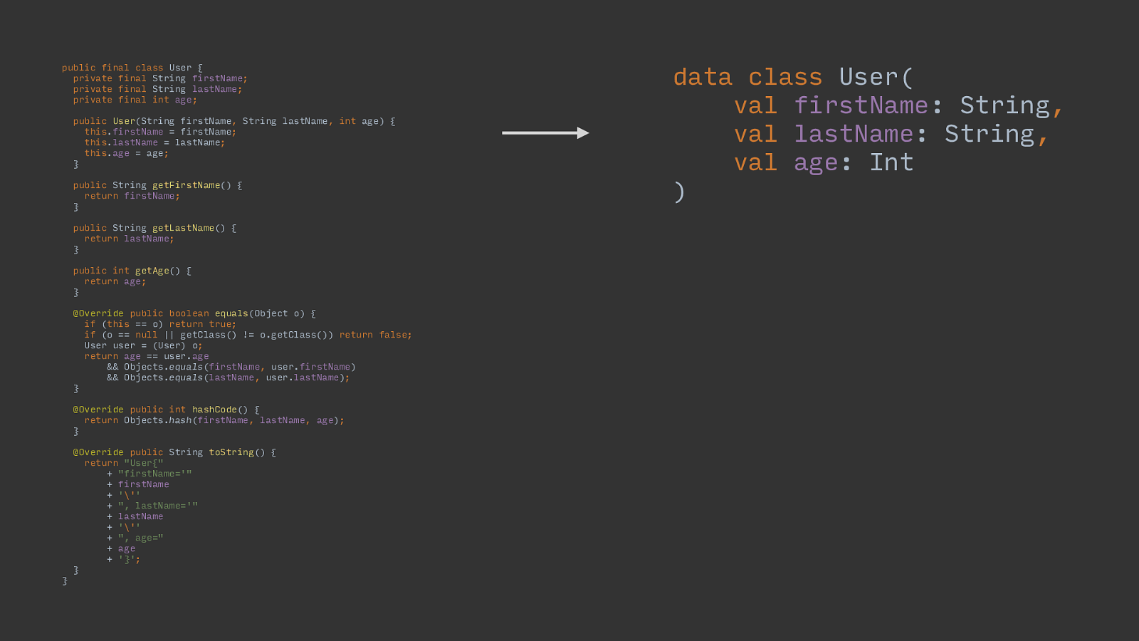 Generating Kotlin Code