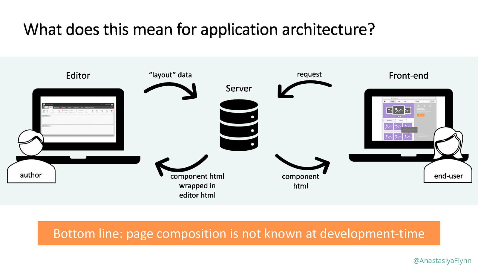 Broadening implementation options of a  NET platform by