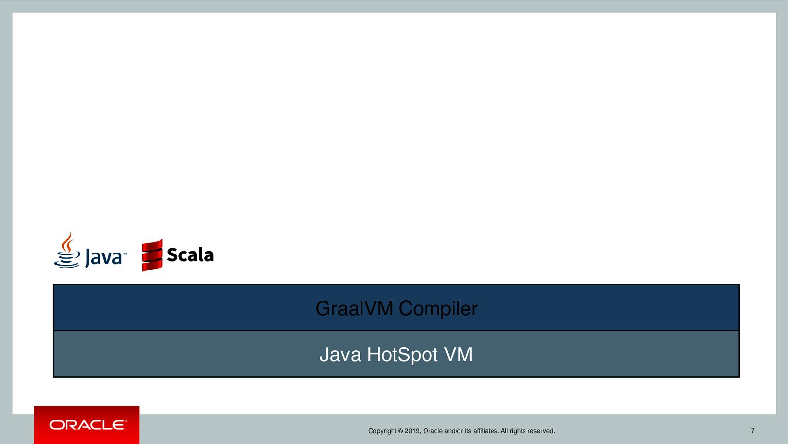 GraalVM for Java developers