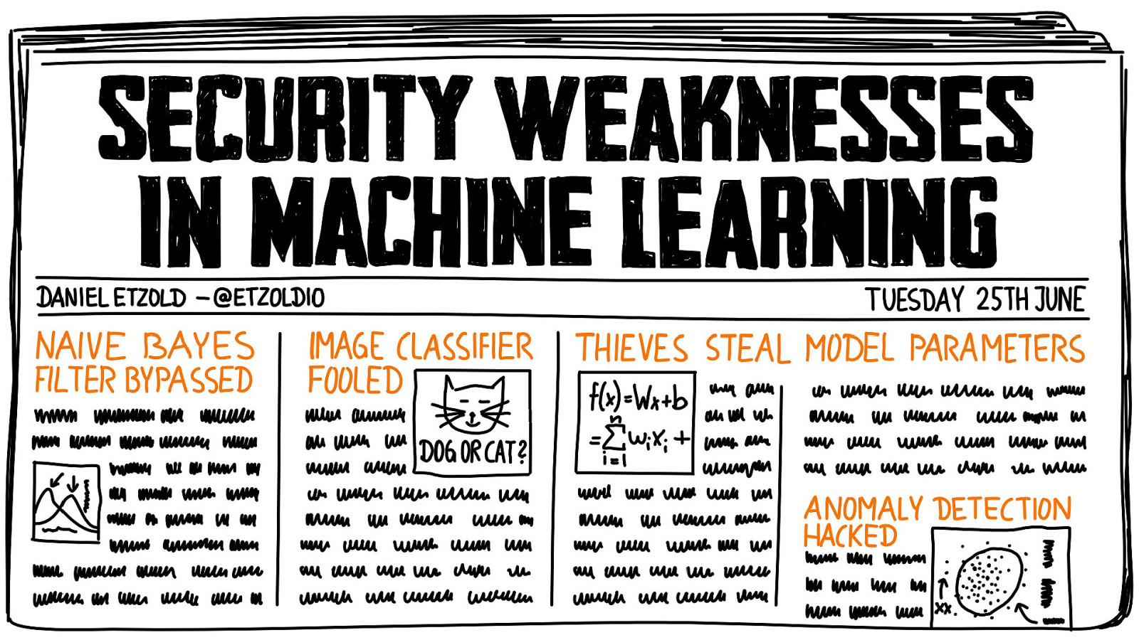 Security in Machine Learning