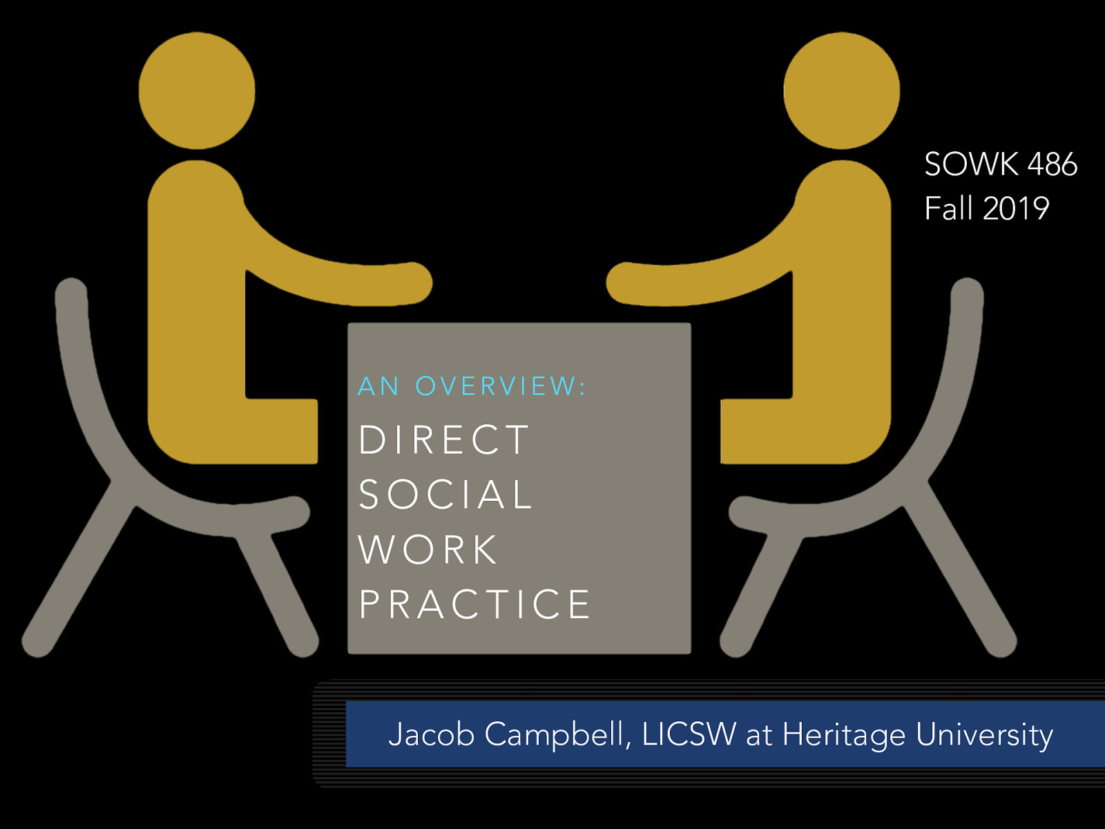 Week 03 - An Overview of Direct Social Work Practice