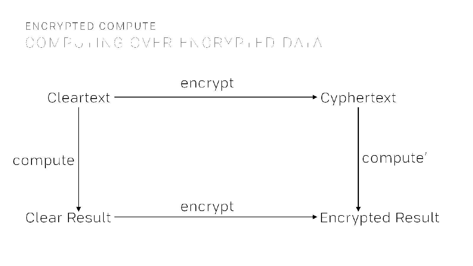 Slide 109