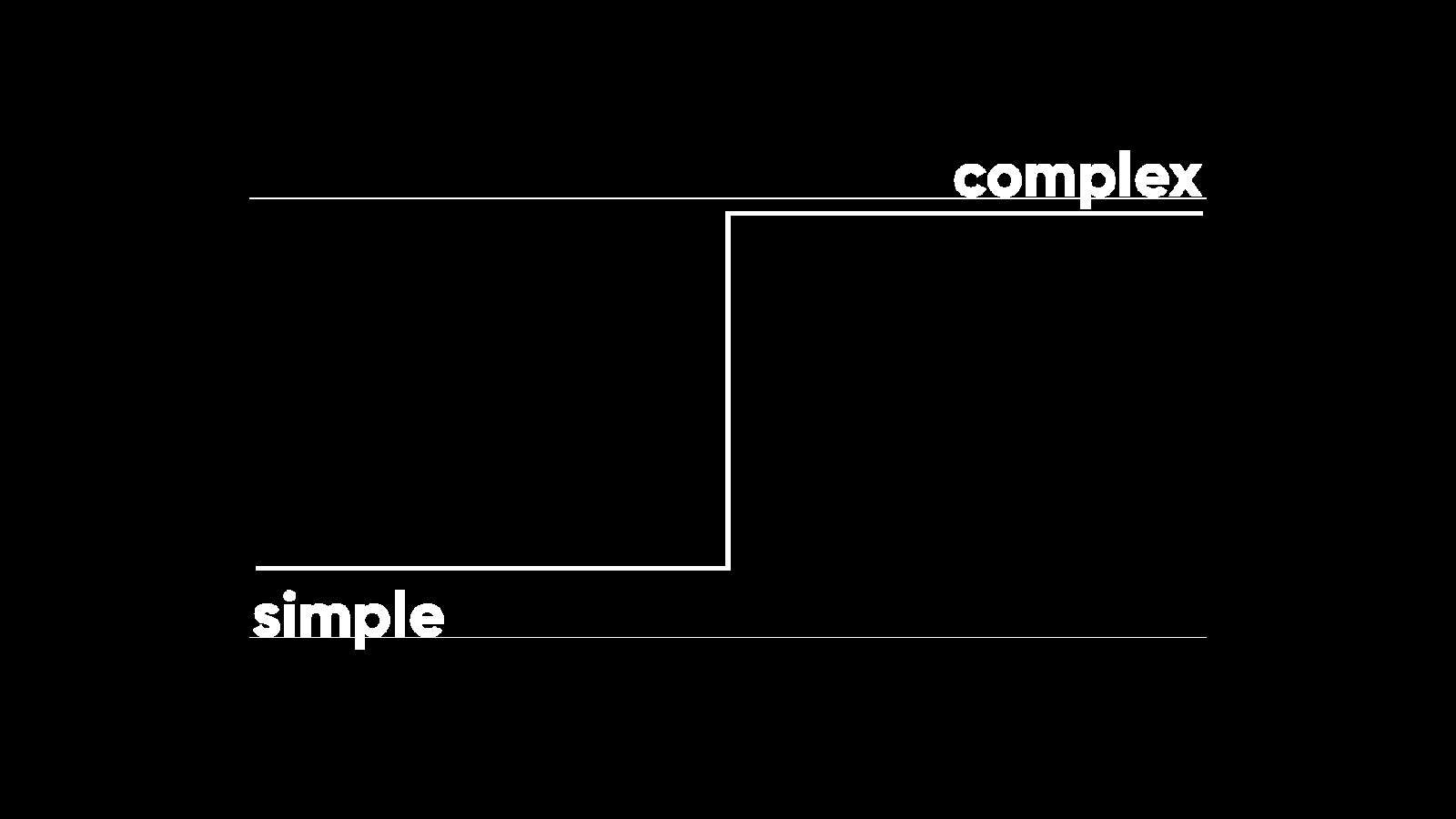 Slide 48