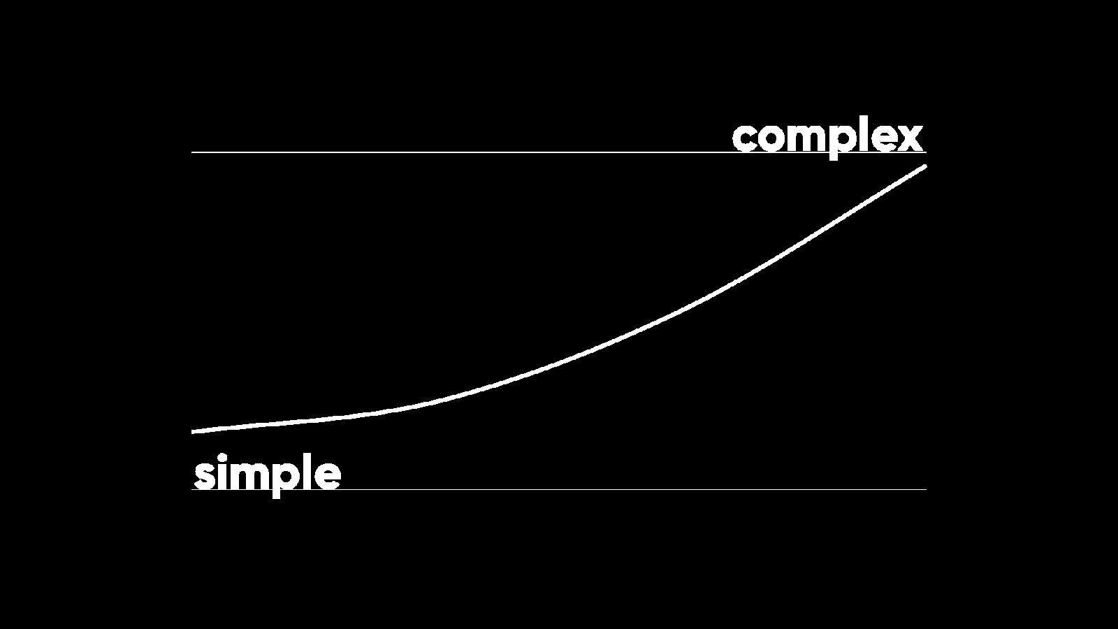 Slide 49