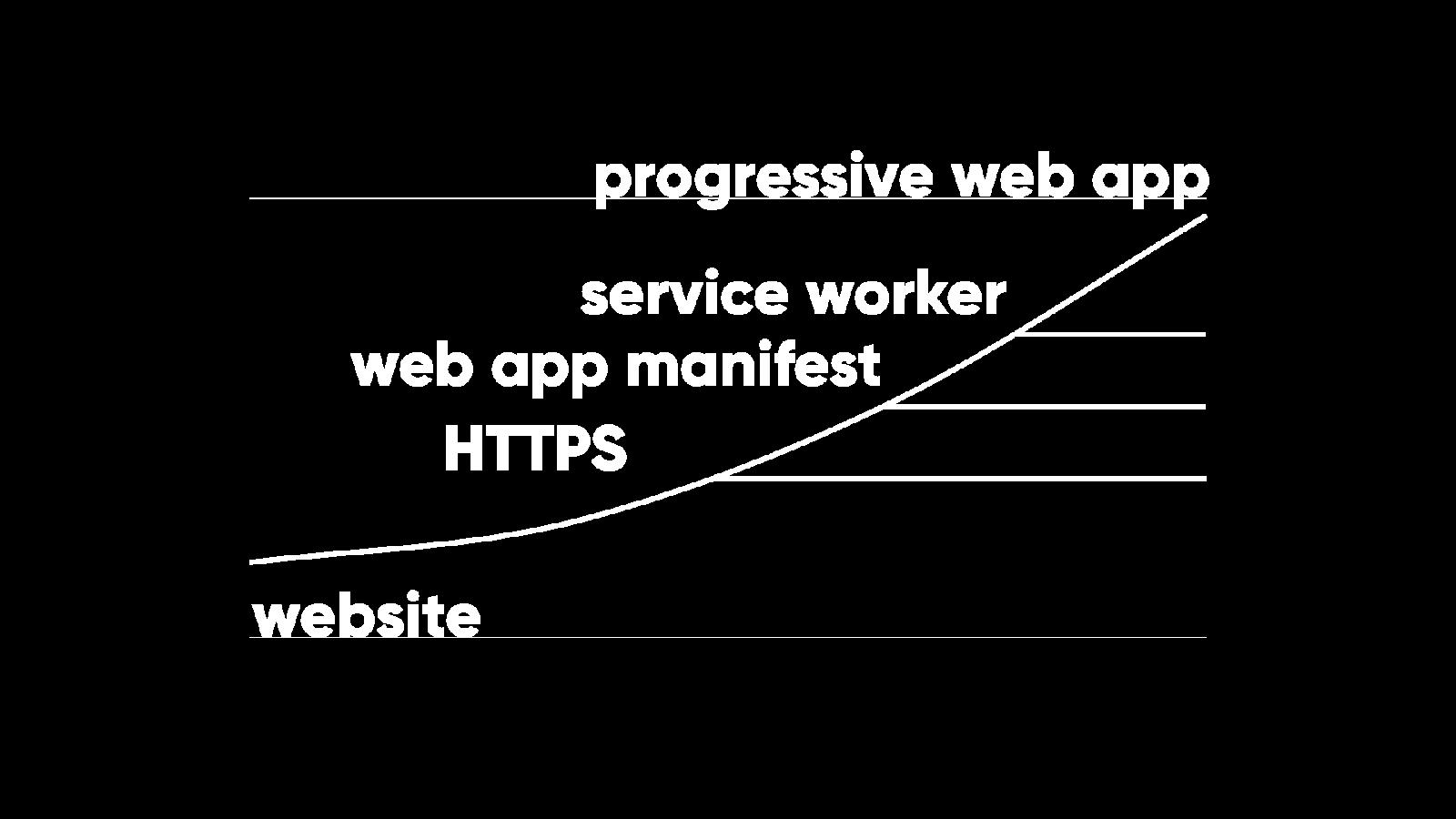 Slide 55