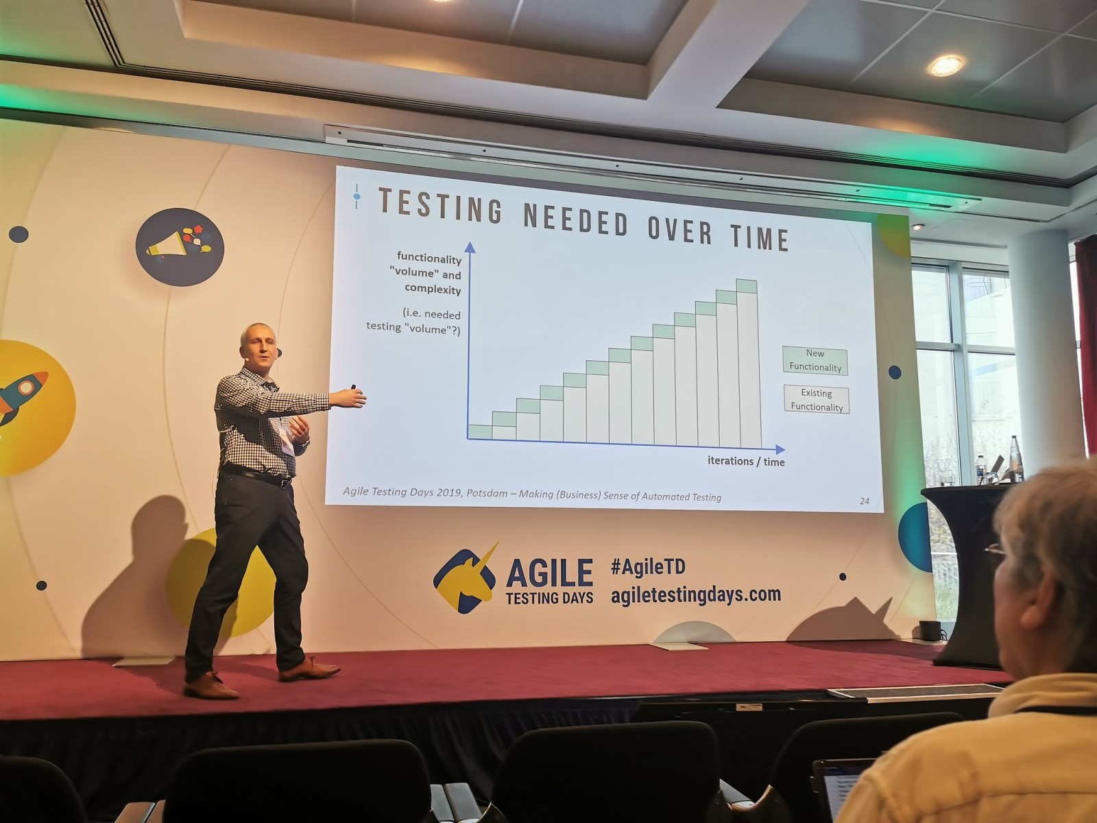 Making (Business) Sense of Automated Testing