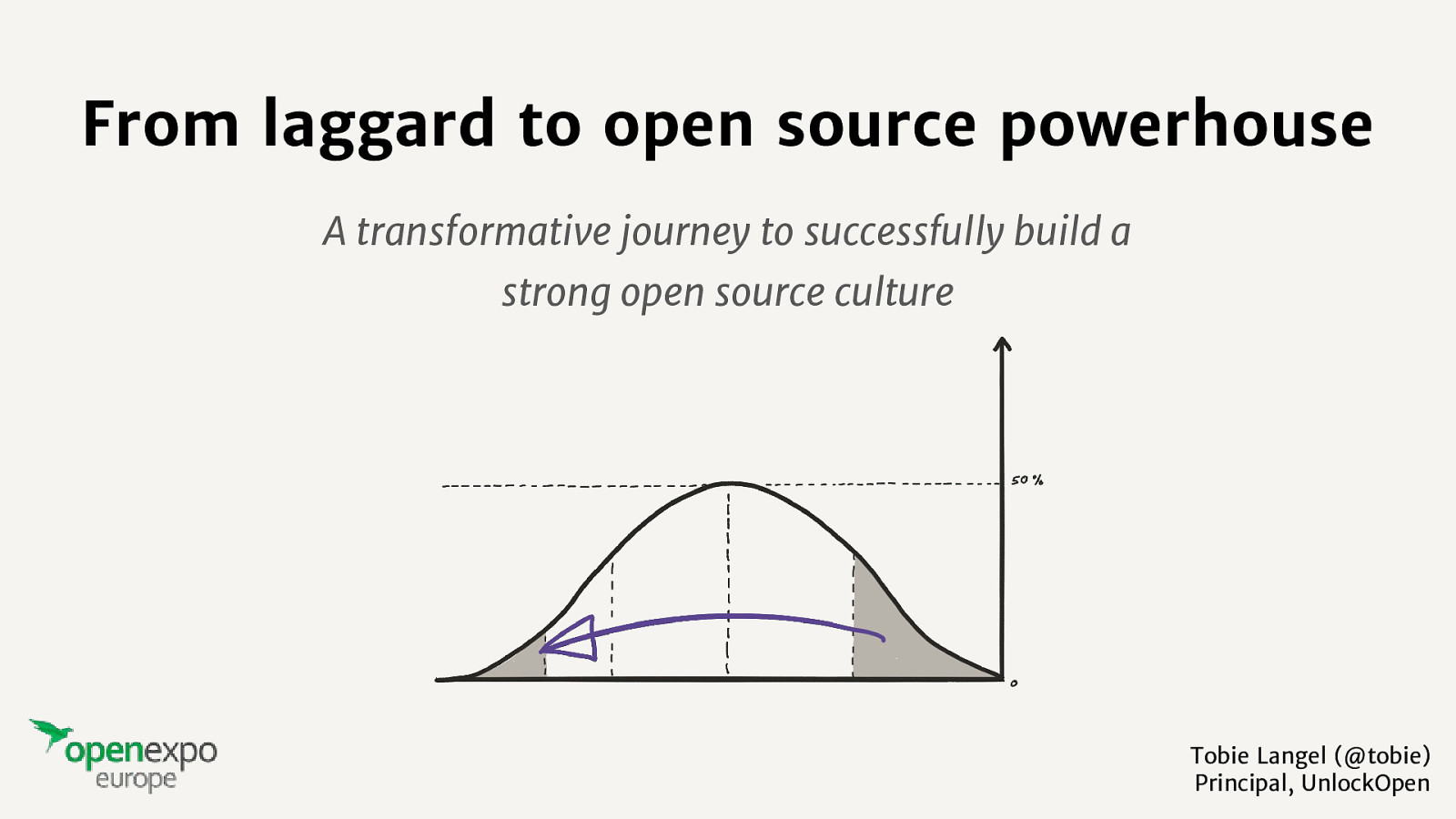 From laggard to open source power house