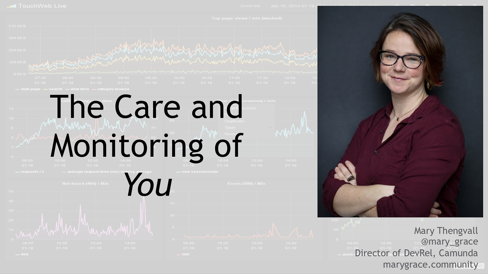 The Care and Monitoring of You