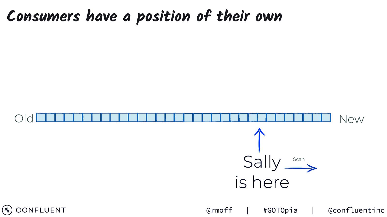 Slide 37