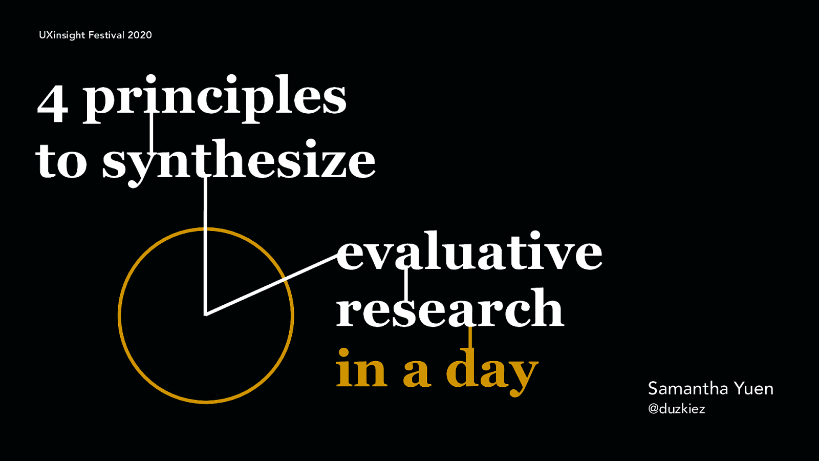 4 principles to synthesize evaluative research in a day
