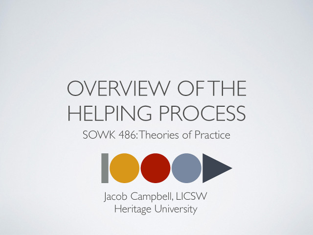 Week 05: Overview of theHelping Process