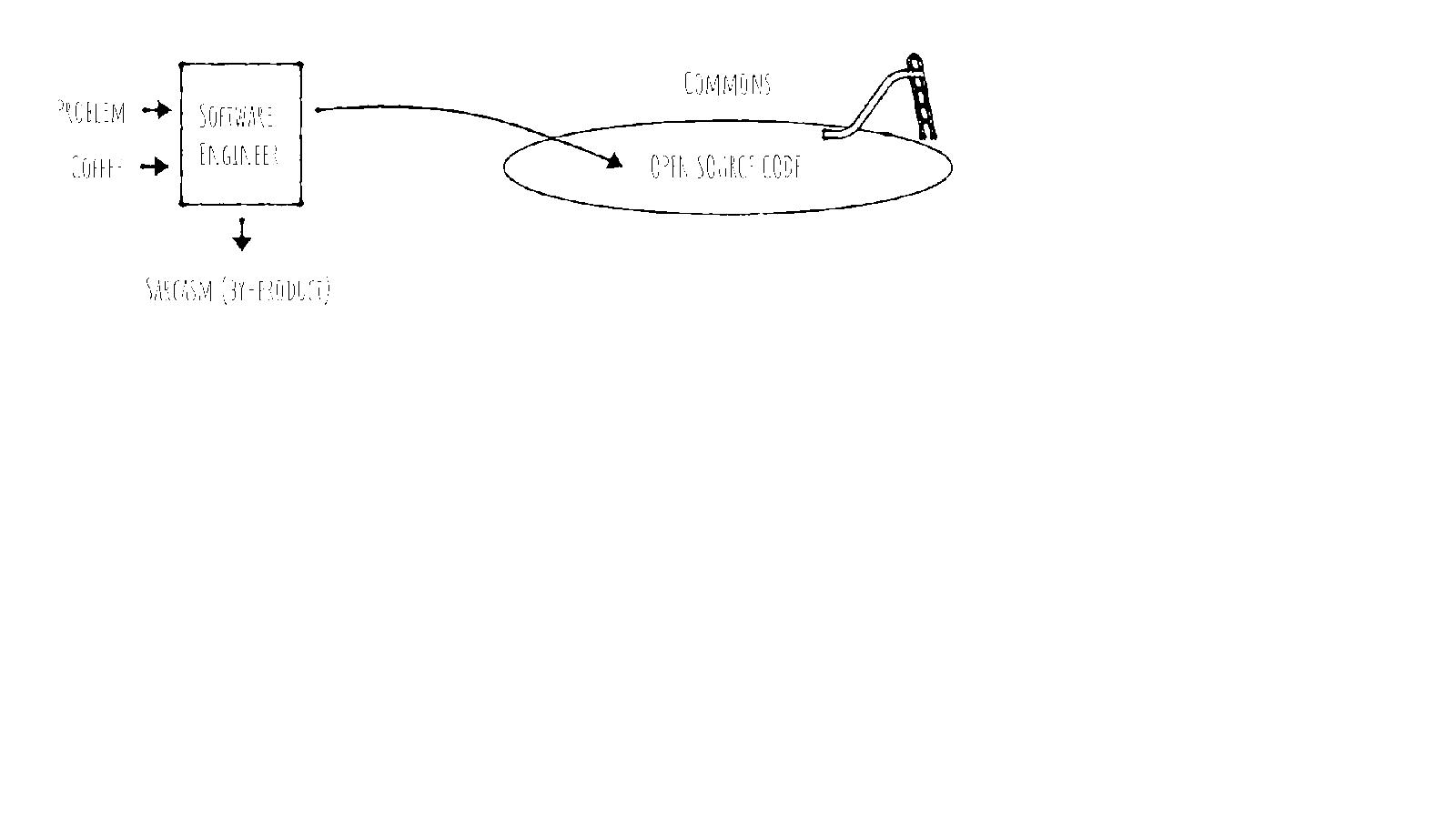 Slide 19