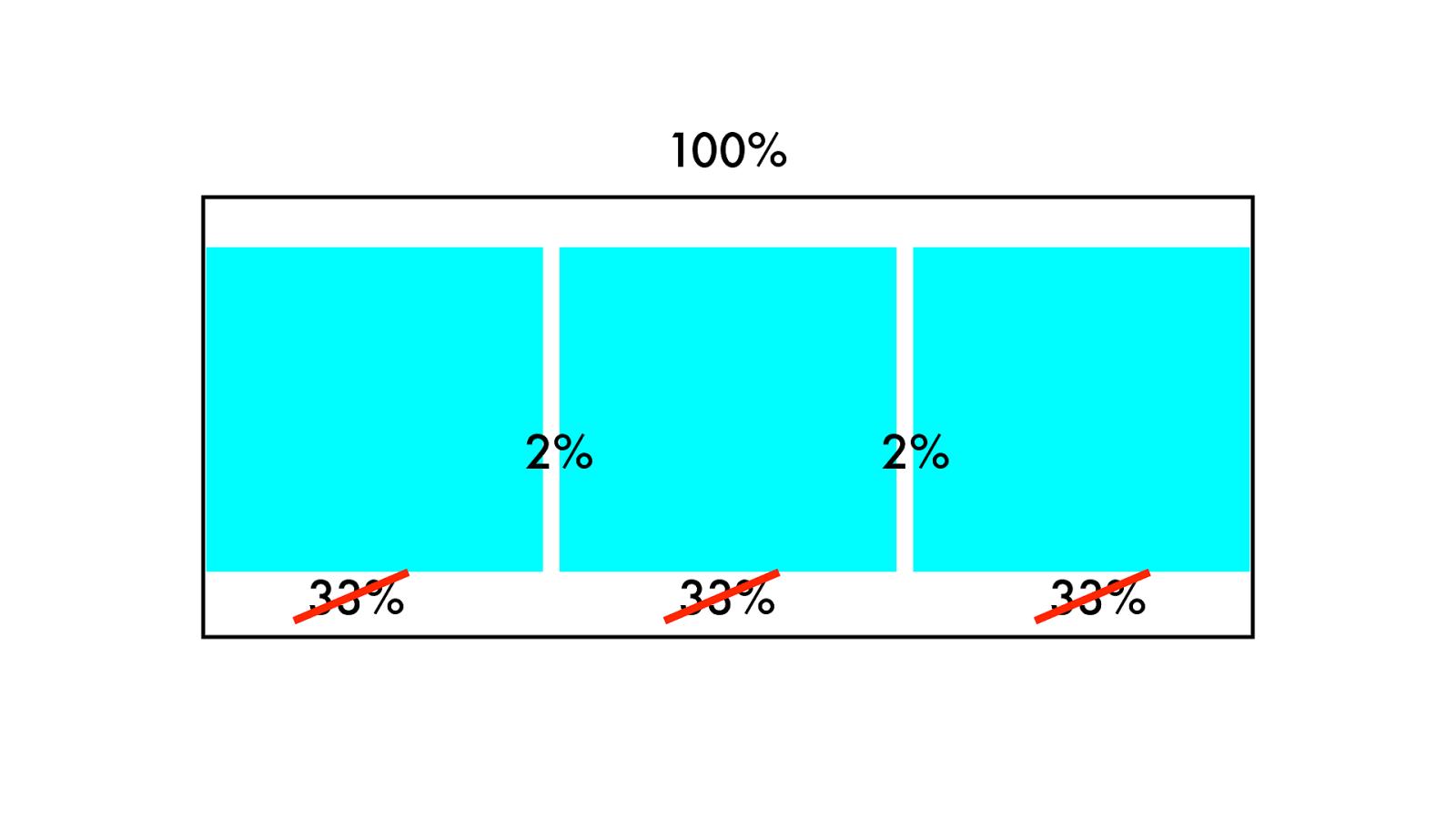 Slide 191