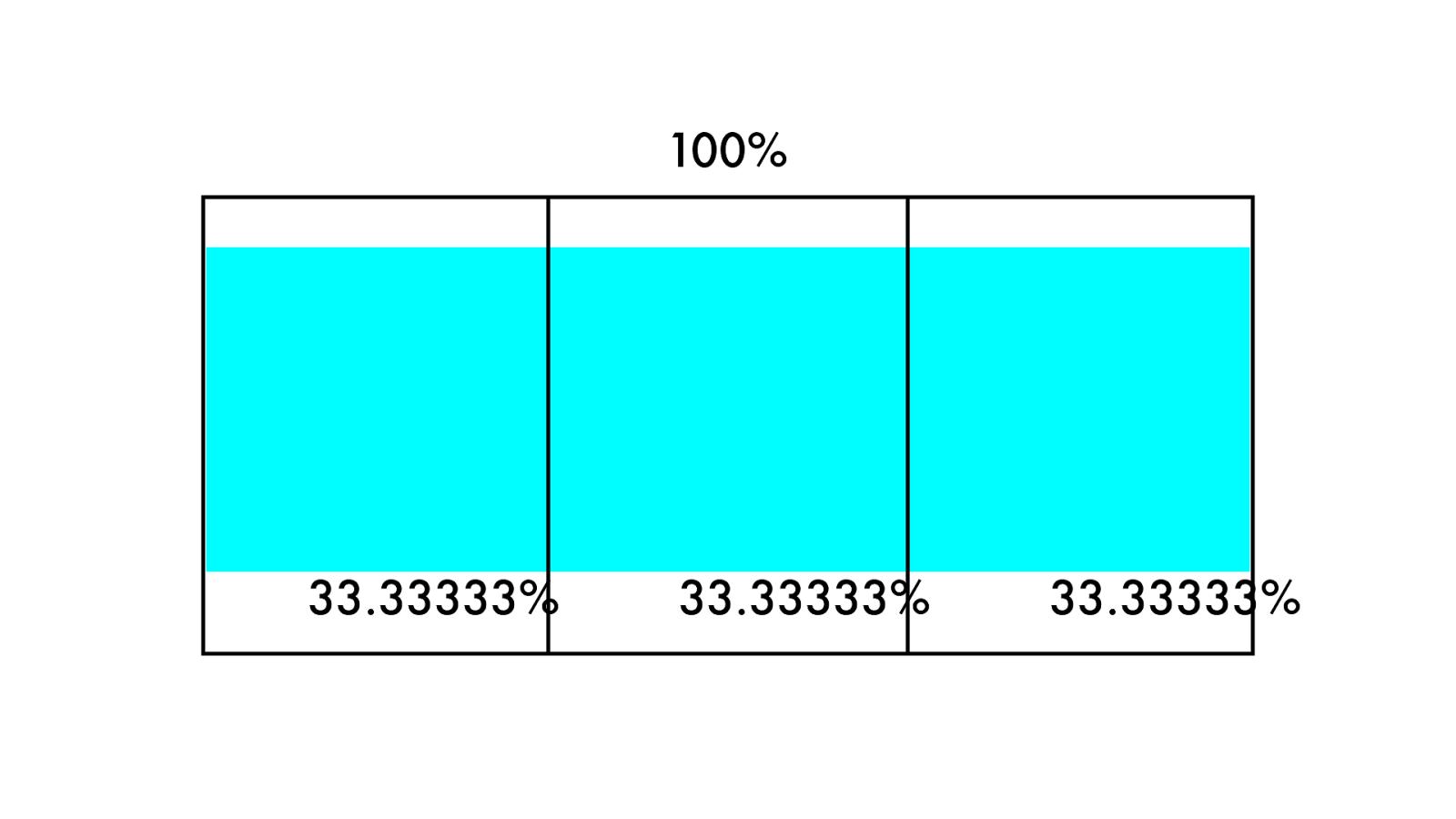 Slide 194