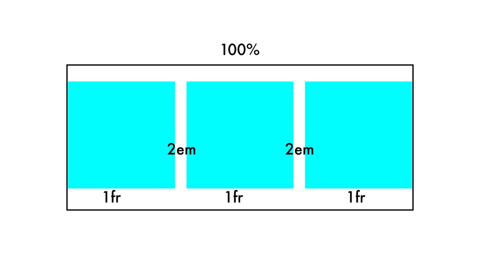 Slide 200