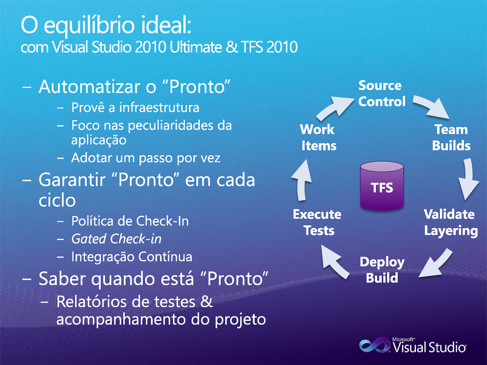 Slide 22