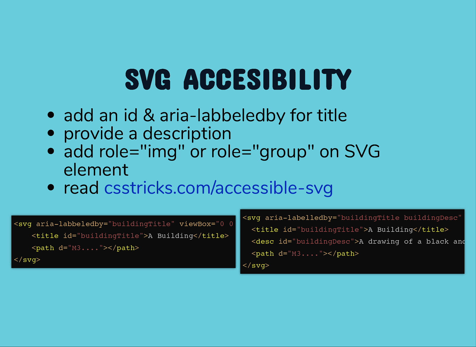 Svg Viewbox Path