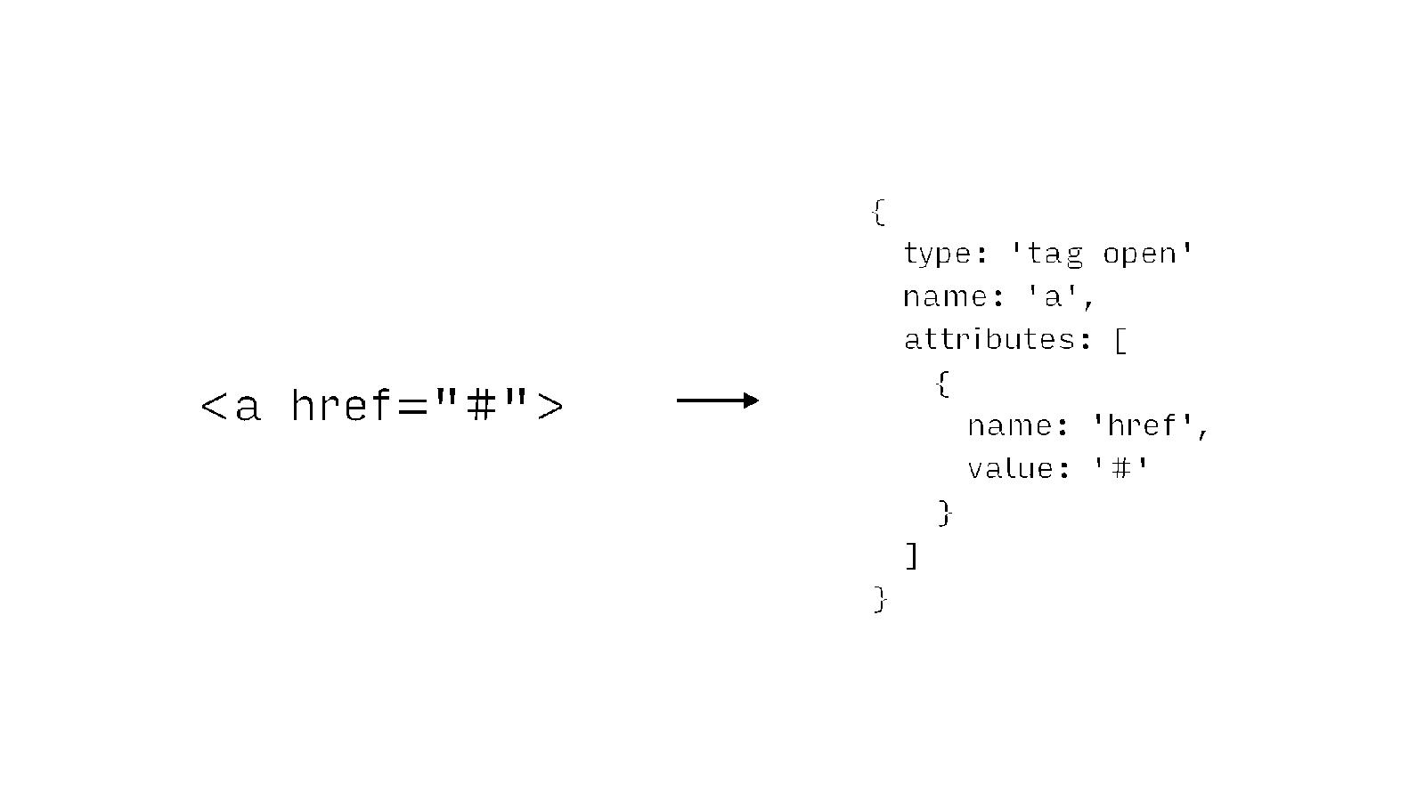 Slide 69