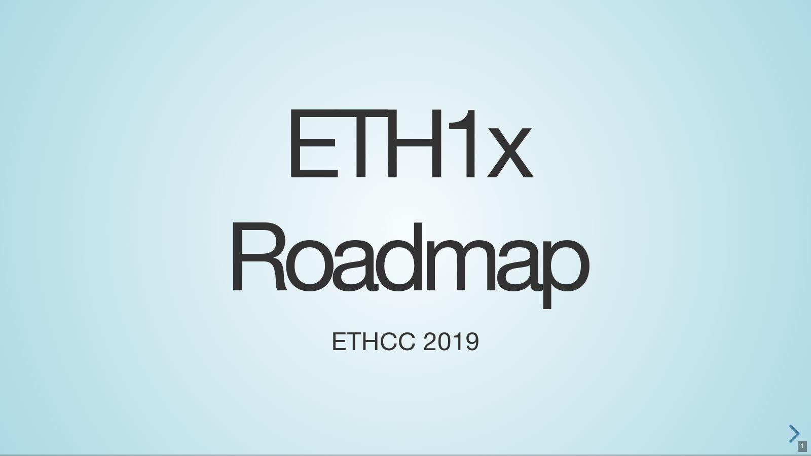 ETH1x Roadmap