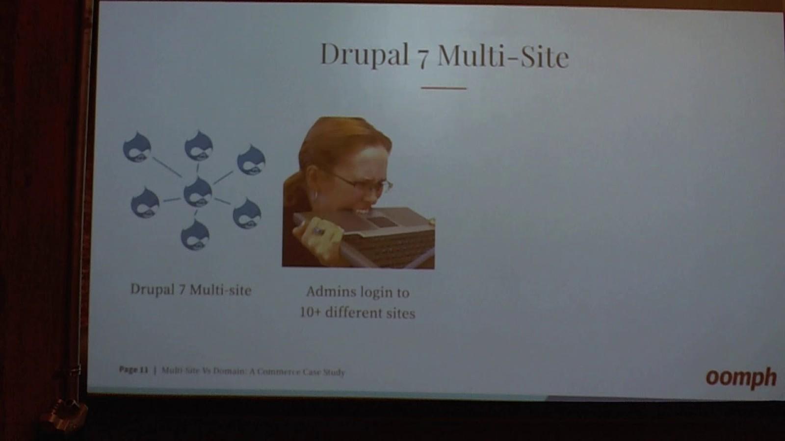Multi-Site Vs Domain: A Commerce Case Study