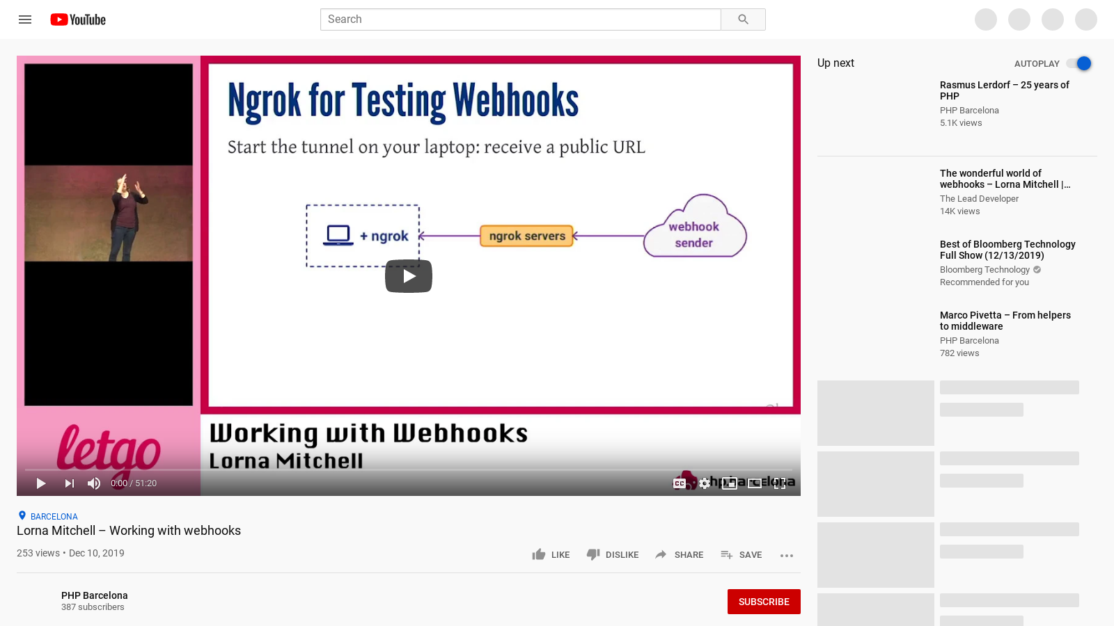 Working with Webhooks