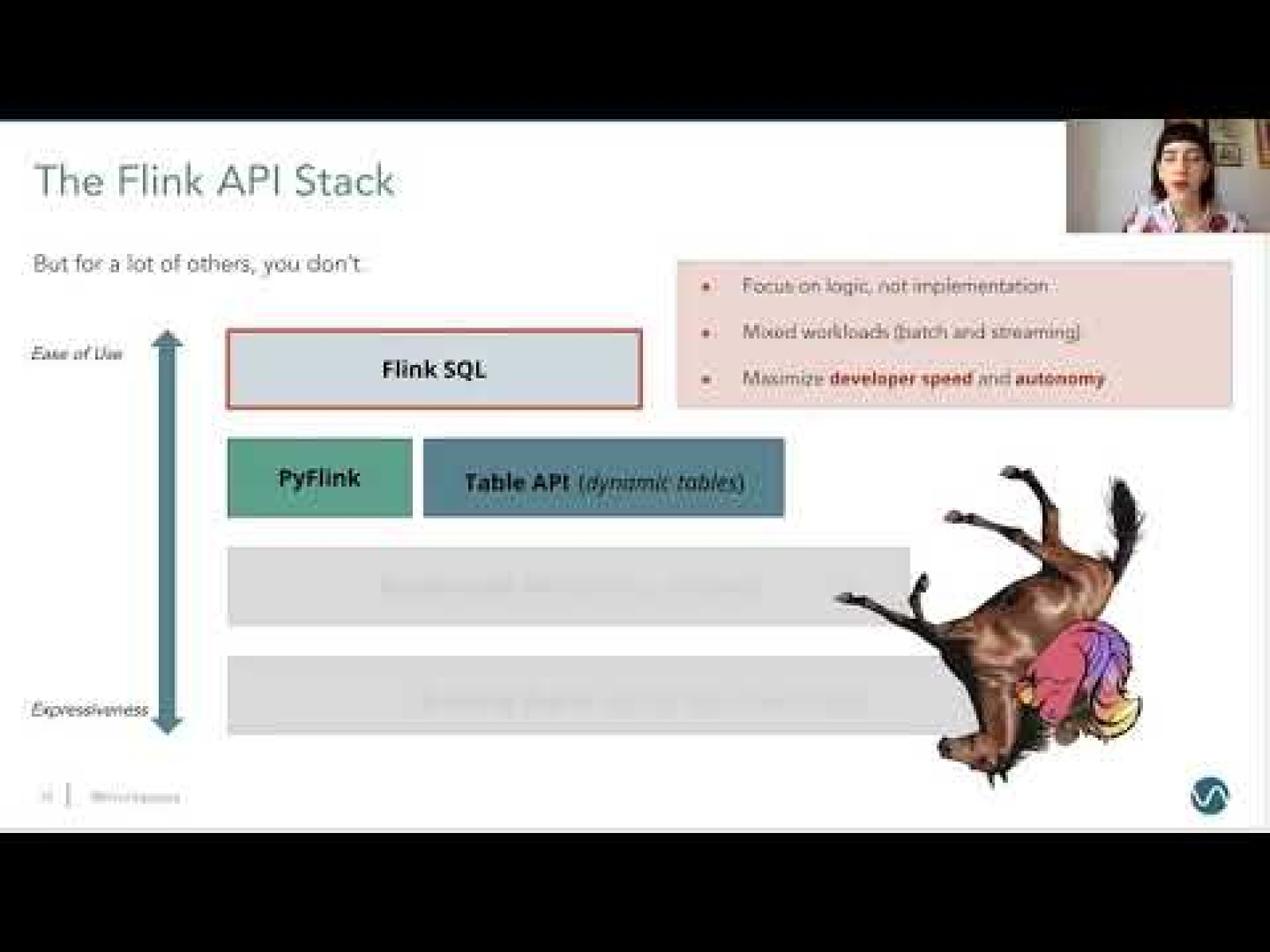 Change Data Capture with Flink SQL and Debezium