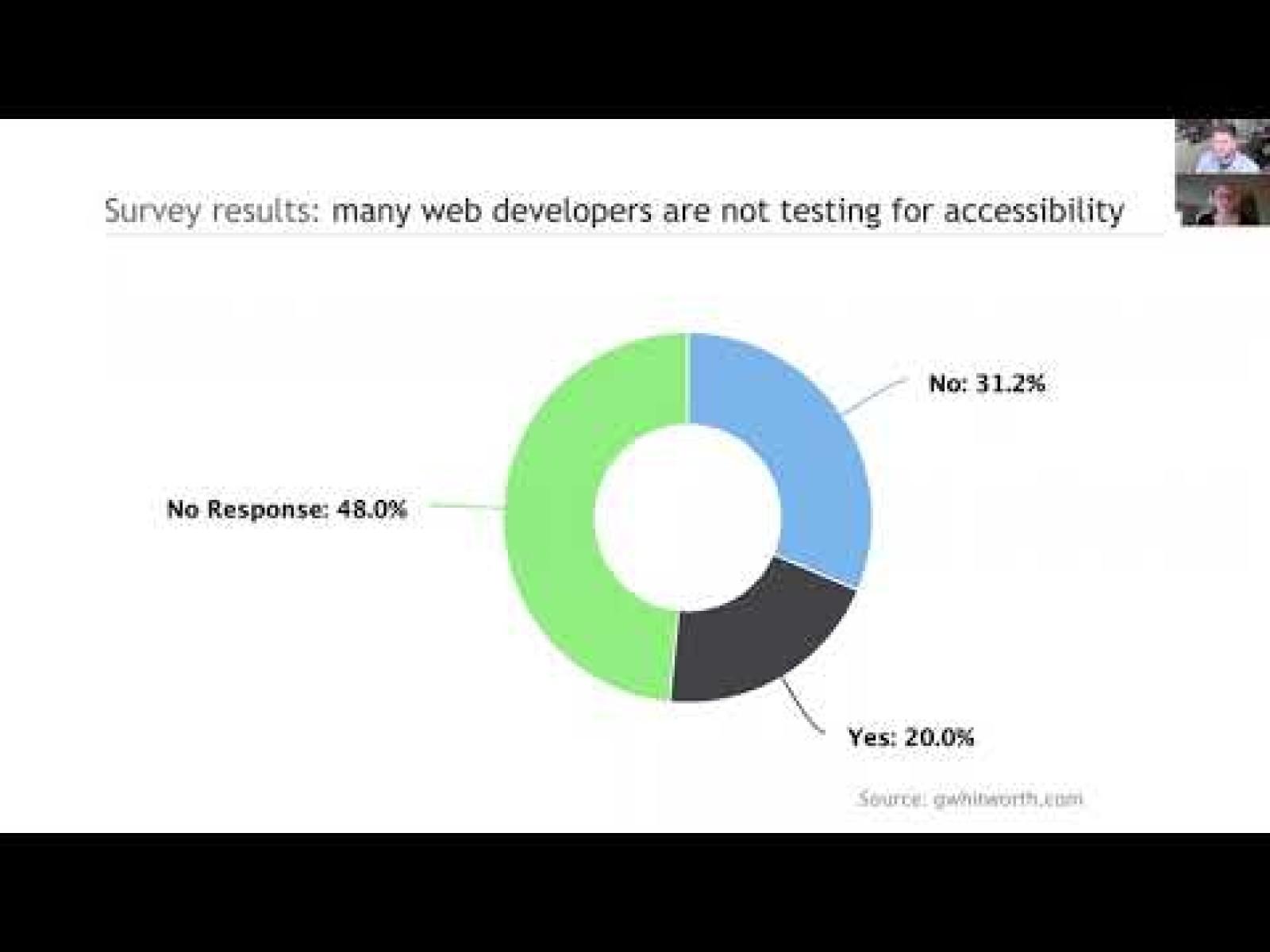 Customizable Control UI: Solving a Multi-Decade Problem