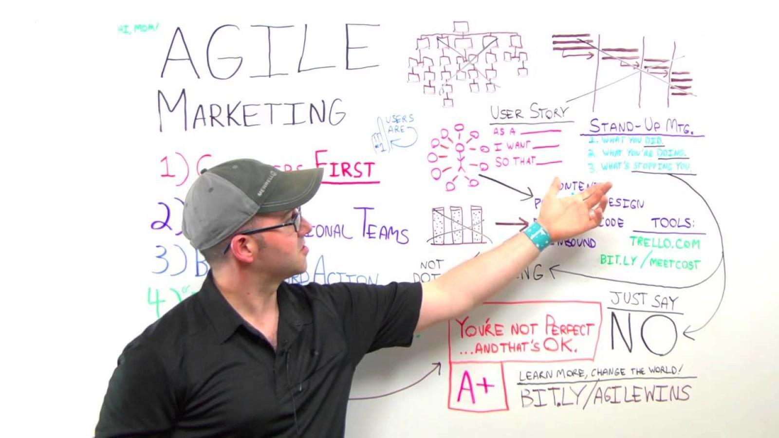 Moz Whiteboard Friday: Agile Marketing