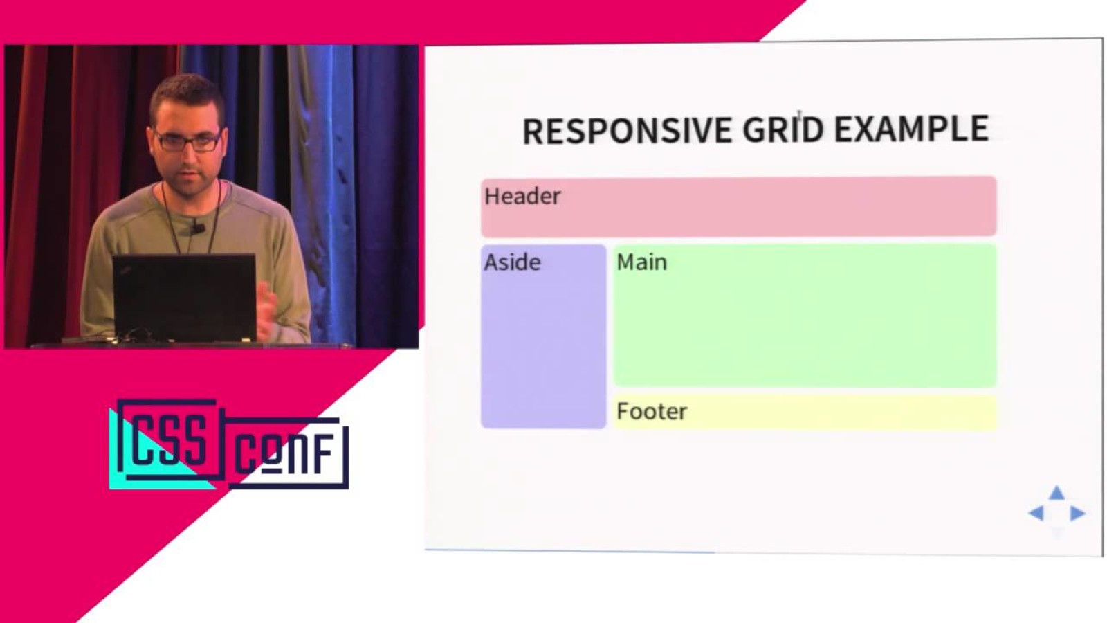 CSS Grid Layout is just around the corner